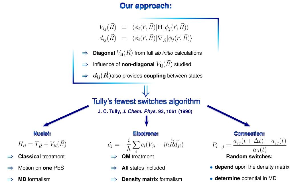 explanation of our approach, based on Tully's fewest switches algorithm