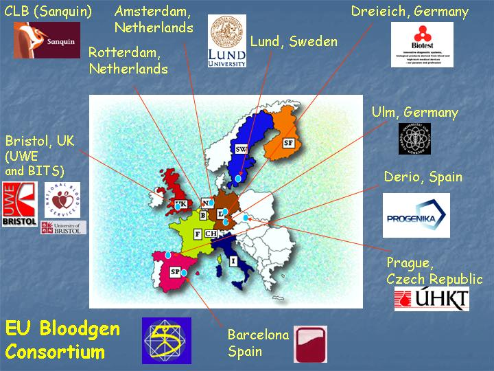 EU BloodGen Consortium