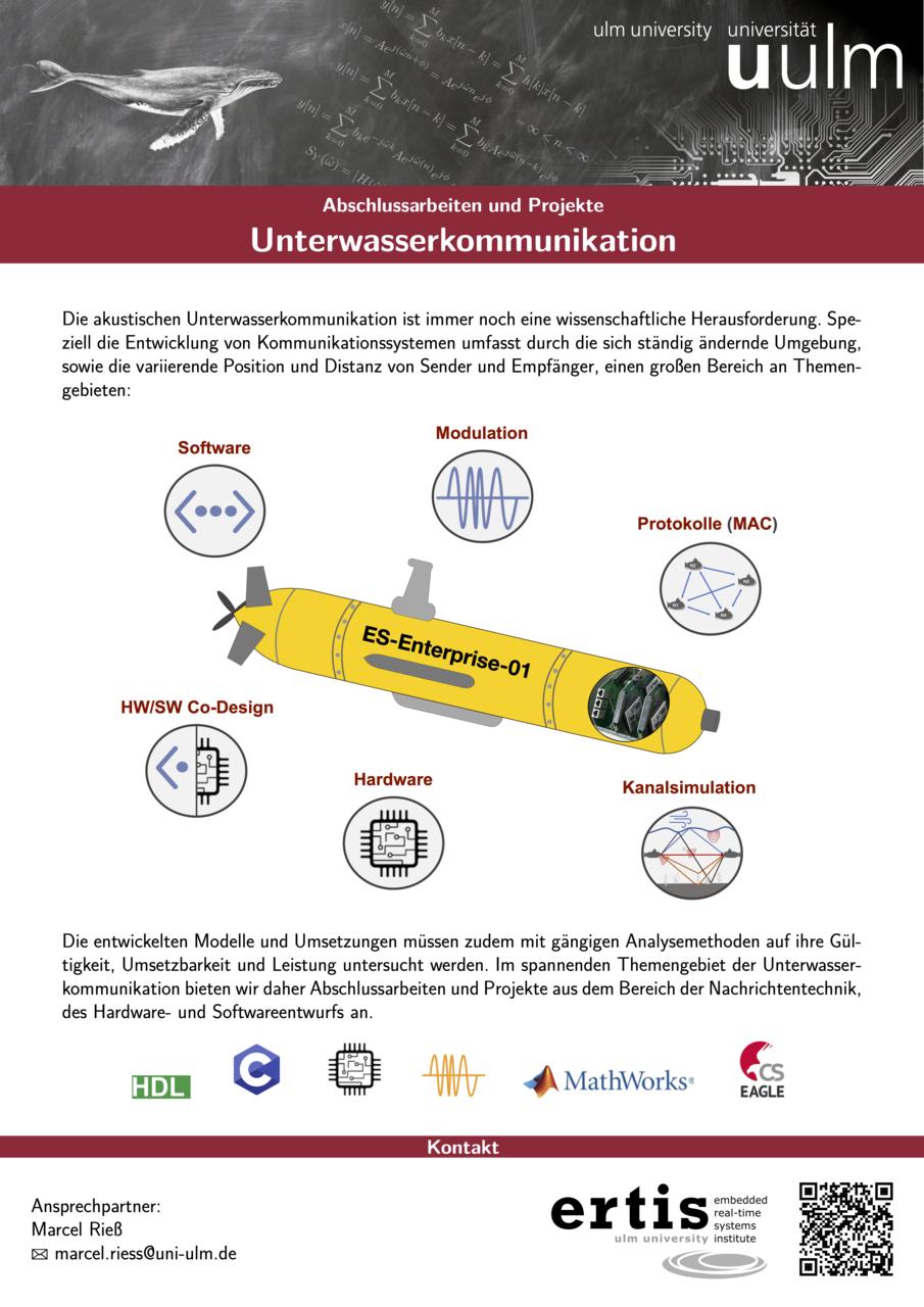 Unterwasserkommunikation und Navigation