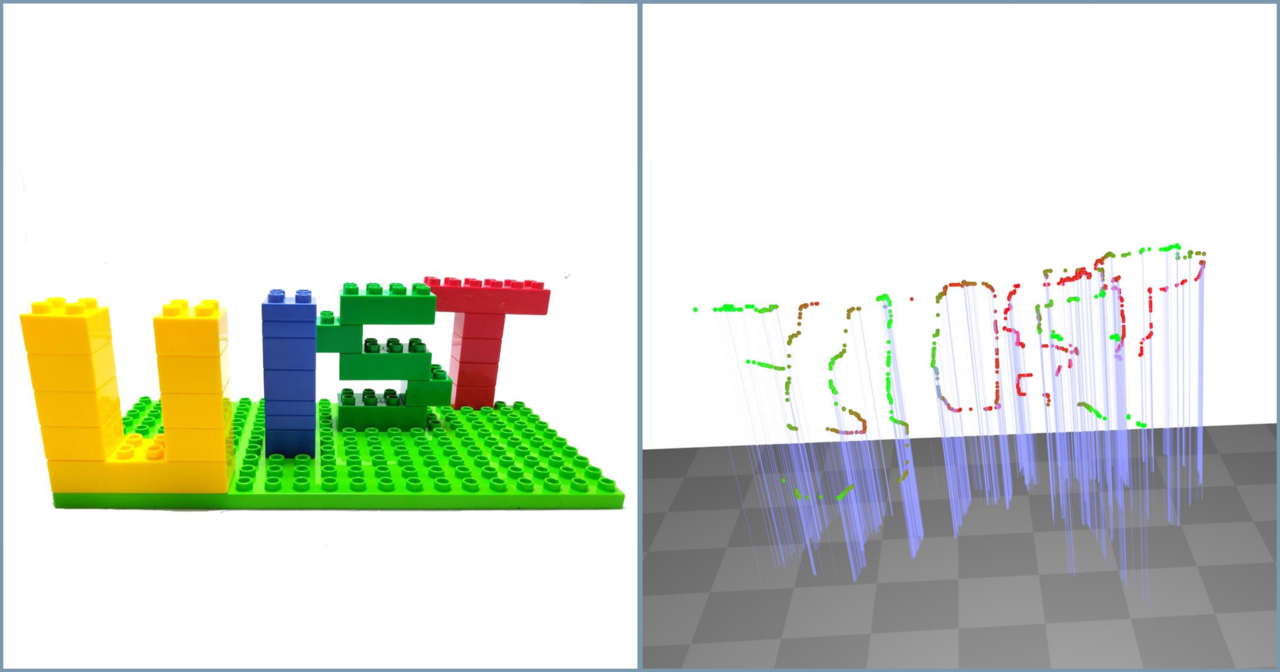 Illustration of the gaze-scan of four letters (U,I,S,T) built with lego bricks