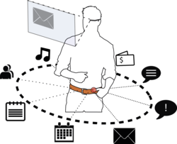 Belt: An Unobtrusive Touch Input Device for Head-worn Displays