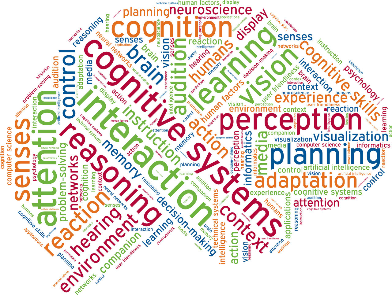 colloquium cognitive systems 2018 universität ulm