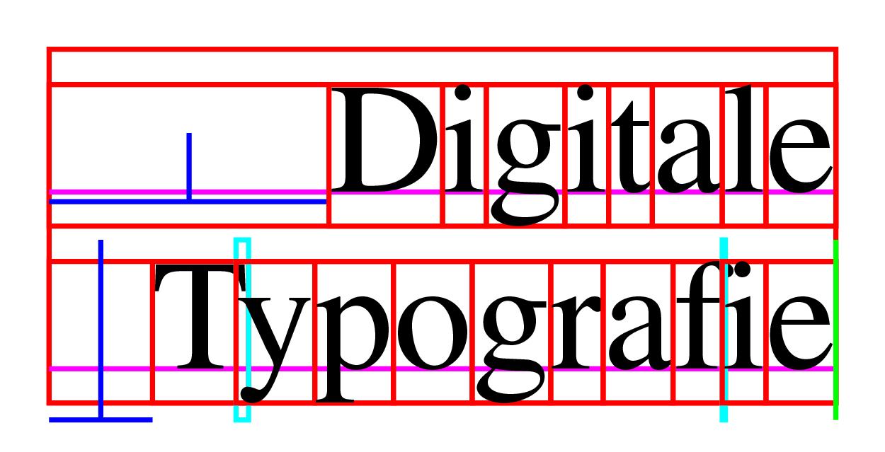digitale dissertationen Dissertationen knowledge  benchmarking management quality for european competitiveness digitale geschäftsfeldstrategie nicht nur dinge richtig machen, sondern.
