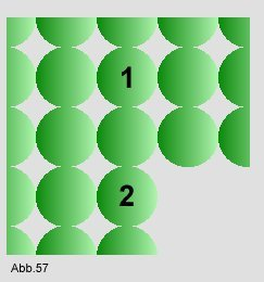 Es Wieder Unregelmssigkeiten Da Nichtmehr Jedes Teilchen Exakt Die Gleiche Umgebung Besitzt 1 Hat ZB Eine Andere Als 2