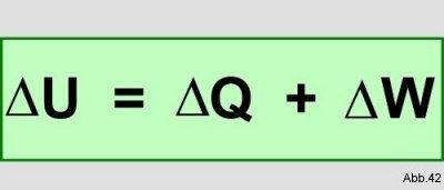 Hauptsatz Der Thermodynamik Ist Eine Besondere Form Des Energieerhaltungssatzes Mechanik Er Sagt Aus Dass Energien Ineinander Umwandelbar Sind
